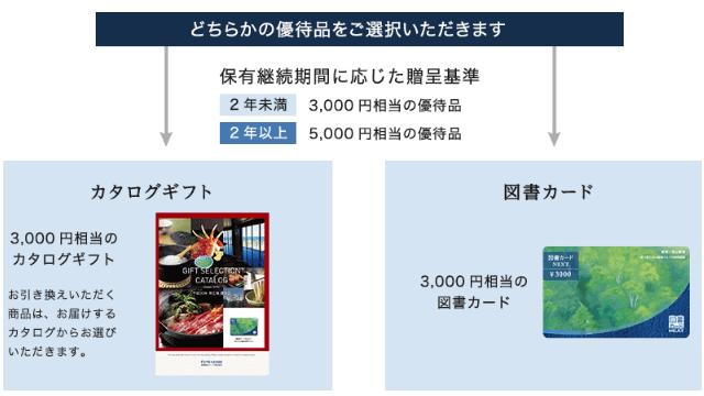 芙蓉総合リースの株主優待「カタログギフト」「図書カード」