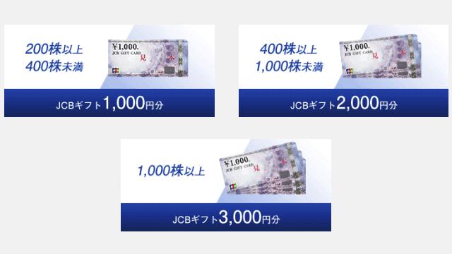 キューブシステムの株主優待「JCBギフトカード」