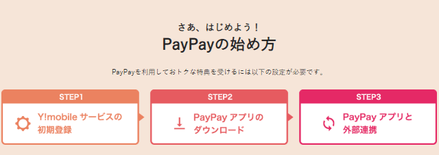 さあ、はじめよう「PayPayの始め方」