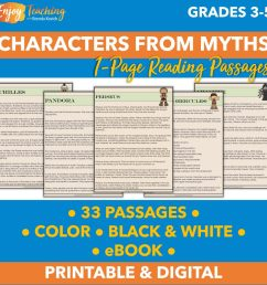 Teaching Mythology with ELA Activities for Your Fourth Grade Students [ 1024 x 1024 Pixel ]