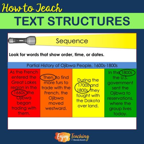 small resolution of How to Teach Text Structures - Fourth Grade Informational Text