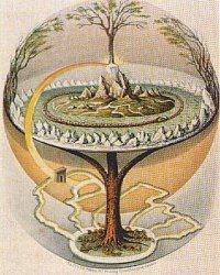 Yggdrasil, peinture attribuée à Oluf Bagge