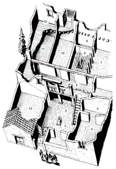 maison grecque (-IVe siècle)