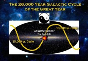 Galactic core 1