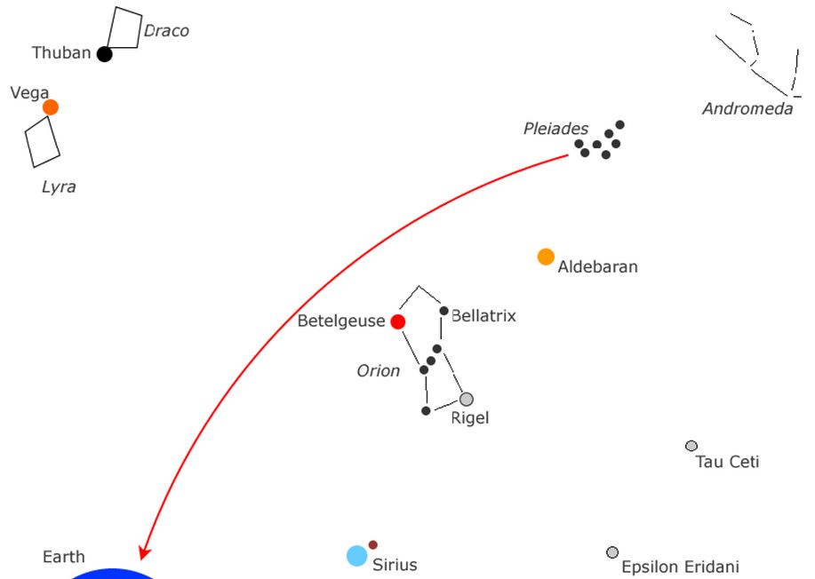 Guerres d'Orion7