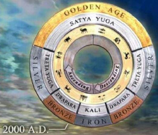 [Image: Yuga-zodiac-chart.jpg?fit=523%2C449]