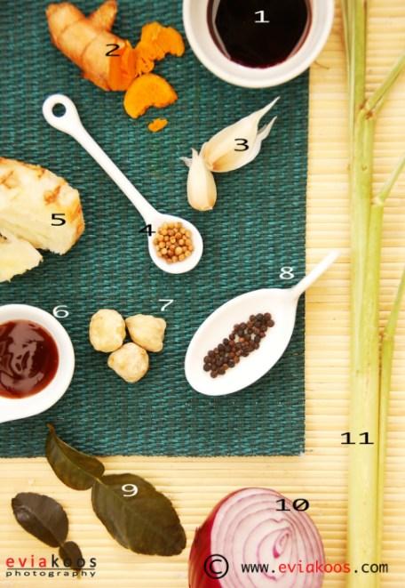 Resep Ayam Kecap Mie Ayam : resep, kecap, Jamur, Abang, Jualan