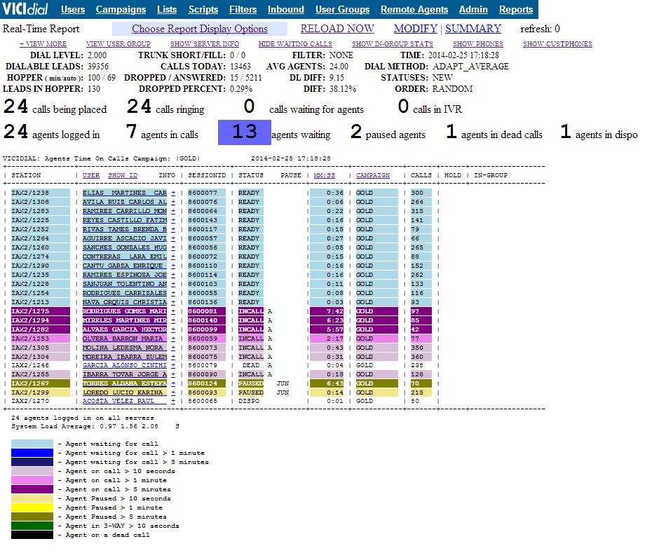 Vicidial - Reporte en tiempo real