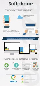 Infografia Softphone