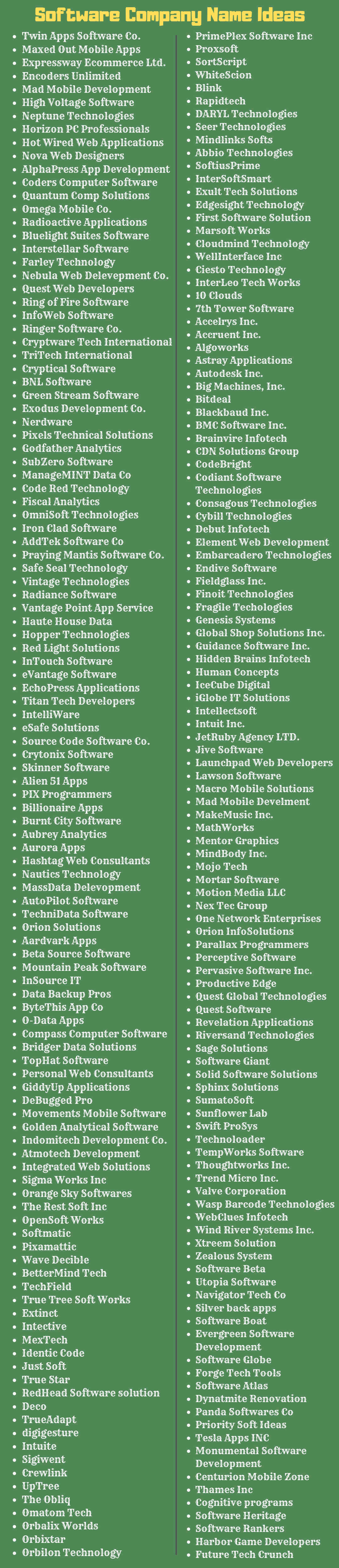 300 Creative Name Ideas For Software Companies