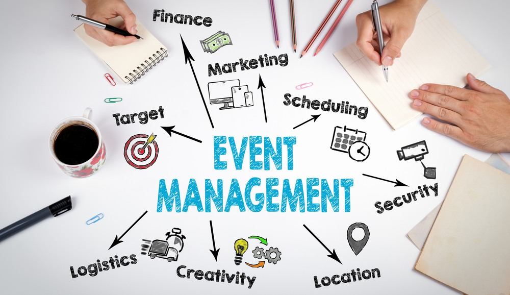 260 catchy wedding and event planning business namesevent management business name ideas