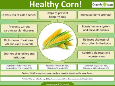 11 Impressive Benefits of Corn_1