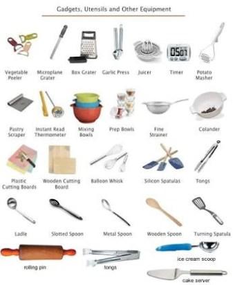 Benda Yang Ada Di Dapur Dalam Bahasa Inggris : benda, dapur, dalam, bahasa, inggris, Gambar, Peralatan, Dapur, Dalam, Bahasa, Inggris, Desaign