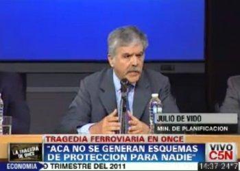 Ministro de Planificación de la Argentina, Julio de Vido