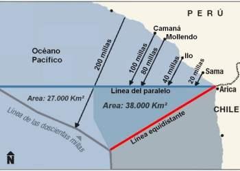 Mapa del diferendo marítimo Perú - Chile