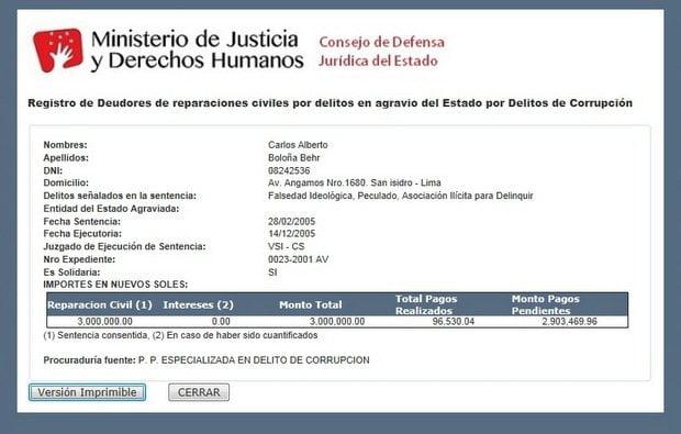Carlos Boloña adeuda S/ 2 millones 903 mil 469 por reparación civil
