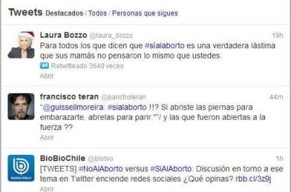 Trending Topic, #SíAlAborto