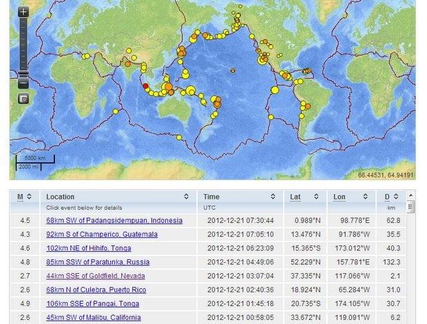 Reciente actividad sísmica en el mundo