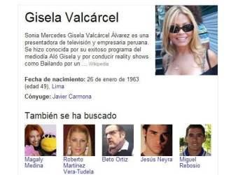 Captura de los perfiles autogenerados por Google