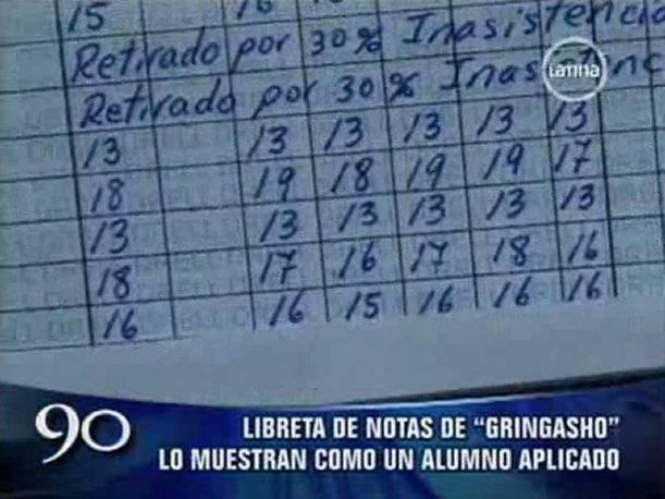 """Las calificaciones de """"Gringasho"""" en el colegio (Fotos y Video 90 Segundos)"""