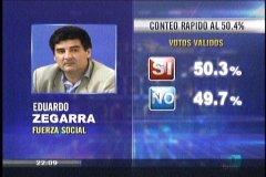 Conteo rápido de Eduardo Zegarra según Ipsos Perú