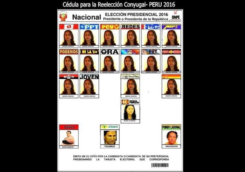 "Nadine Heredia aparece 16 veces en cédula de ""reelección conyugal"""