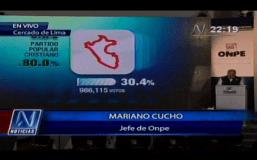 ONPE: PPC lidera elección de regidores según resultados al 81.5%
