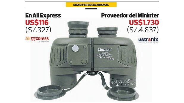 FOTO: El Comercio / Contraloría investiga polémica licitación de binoculares y visores nocturnos