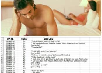 Hombre reseña 30 excusas de su esposa para no tener sexo con el