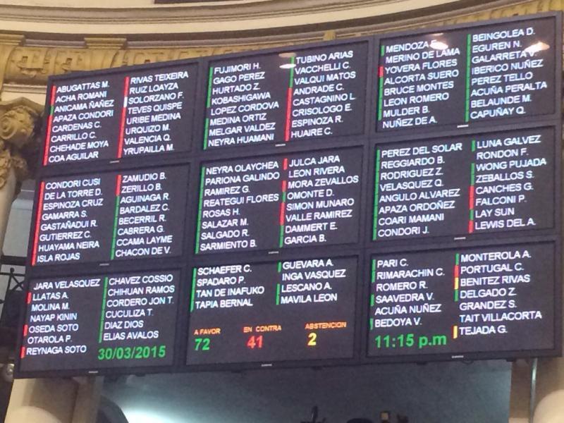 Ana Jara es censurada por el Congreso y debe renunciar en 72 horas