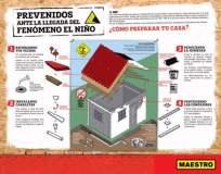 Fenómeno El Niño : Cuatro consejos de prevención en casa