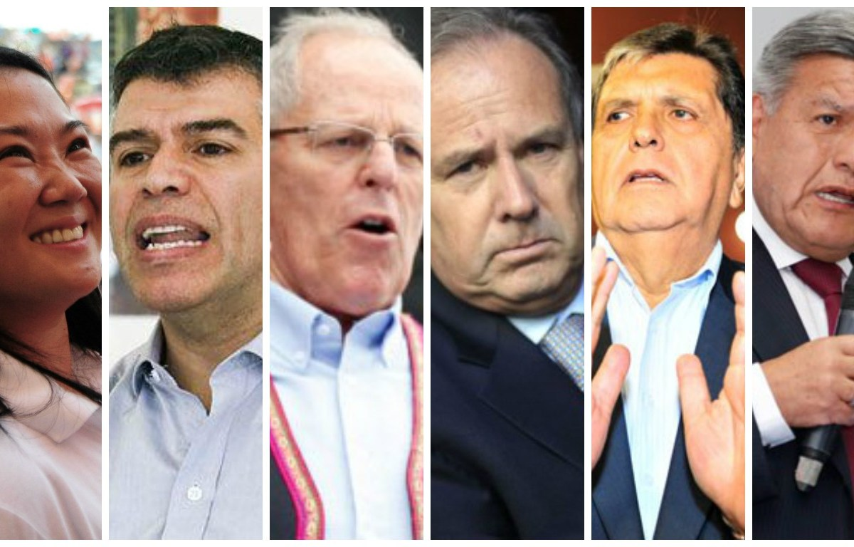 Los candidatos y las encuestas