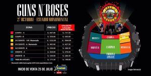 Guns N' Roses, la espera terminó