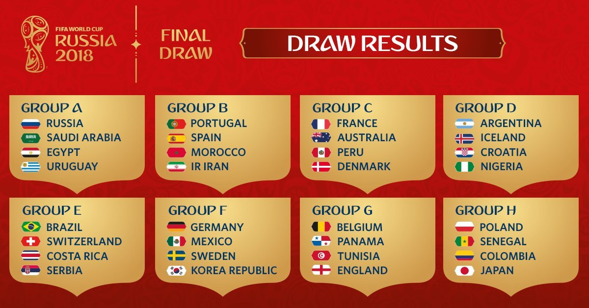 Rusia 2018: Perú enfrentará a Francia, Dinamarca y Australia en el mundial