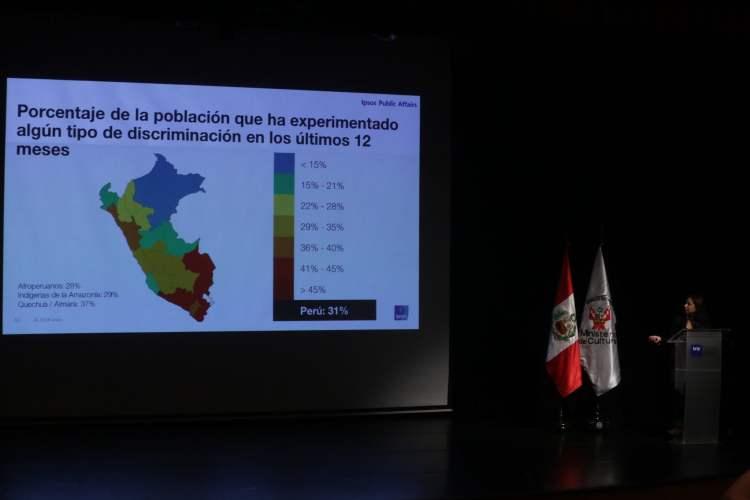 Un 53% considera que peruanos son racistas o muy racistas, pero solo el 8% se percibe asimismo como racista o muy racista