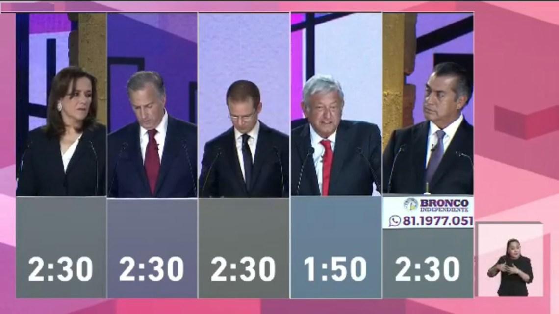 Debate presidencial en México