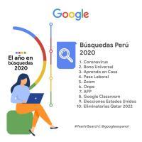 """""""Coronavirus"""" y """"bono universal"""" son los términos que marcaron tendencia en Perú durante el 2020"""