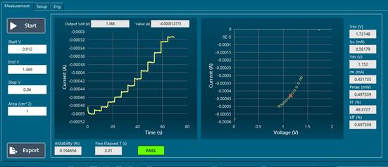 NREL asymptotic measurement function.
