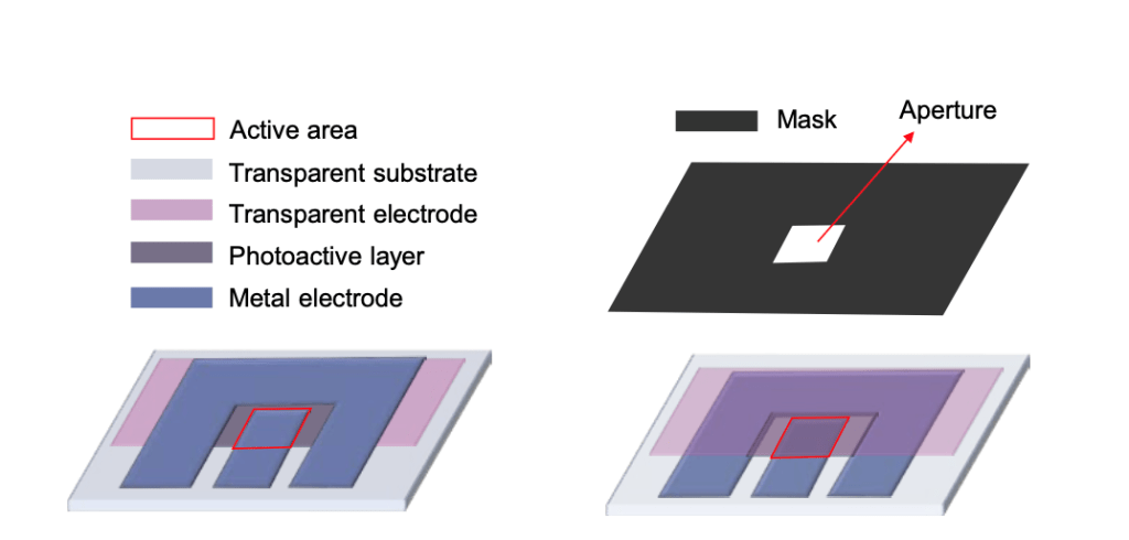 OPV device architecture and the alignment of the mask