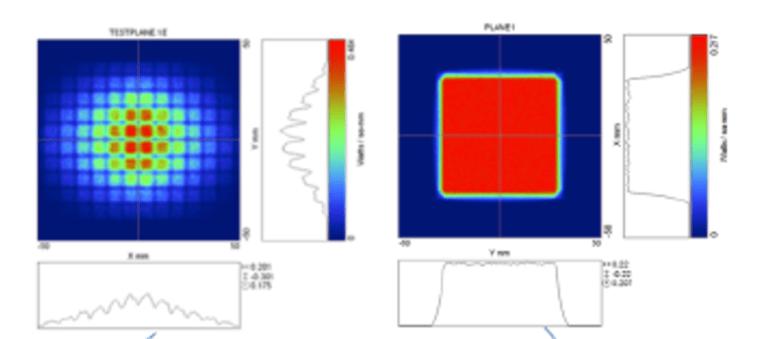 The light homogenizer optical simulation and performance .