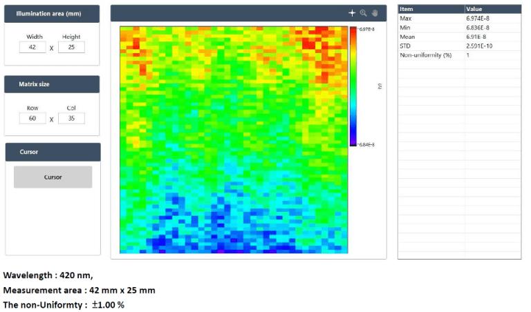 SG-O CIS wafer level tester light beam uniformity map