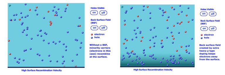 2021/07 Joule周歡萍、陳棋團隊 10 种表徵技术探讨 BSF 在钙钛矿电池的功效 BSF SEB 背表面复合改善