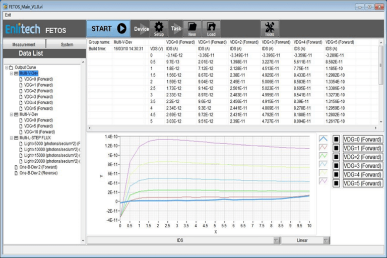 FETOS software characterize 3-terminal or 4-terminal devices