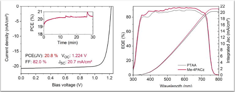 Perovskite Jsc(IV) Jsc(EQE) 單結電池JV與EQE精準比對