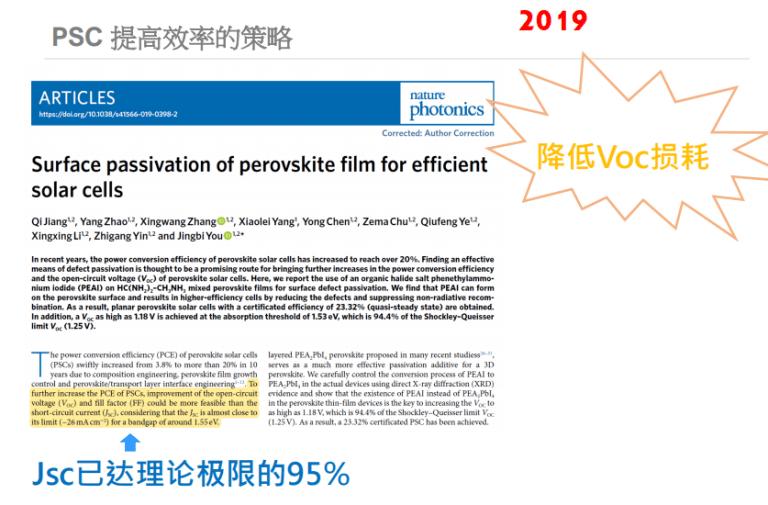 increase PSC reduce Voc