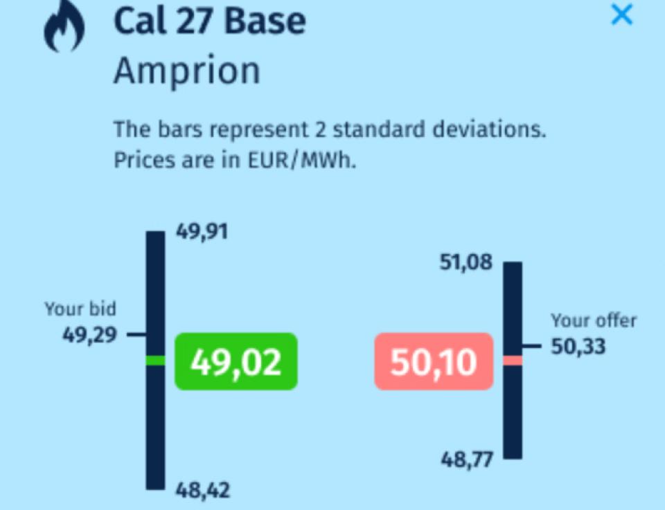 enmacc Price Echo liefert Preistransparenz für Handelsteilnehmer am PPA Markt