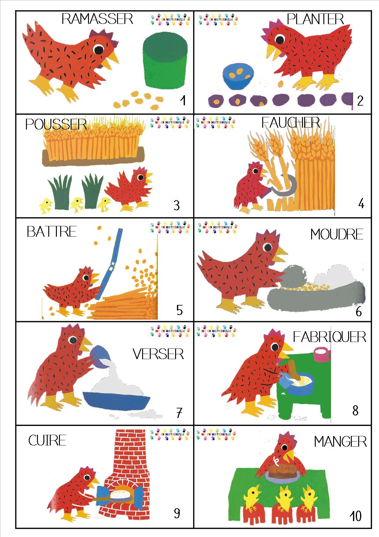 La Petite Poule Rousse Maternelle : petite, poule, rousse, maternelle, Petite, Poule, Rousse, Remettre, Actions, L'ordre, L'histoire, Maternelle
