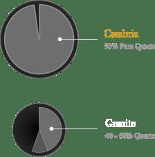benefits-charts