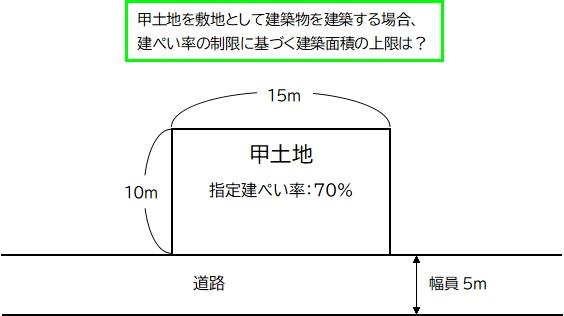 建ぺい率の計算例1