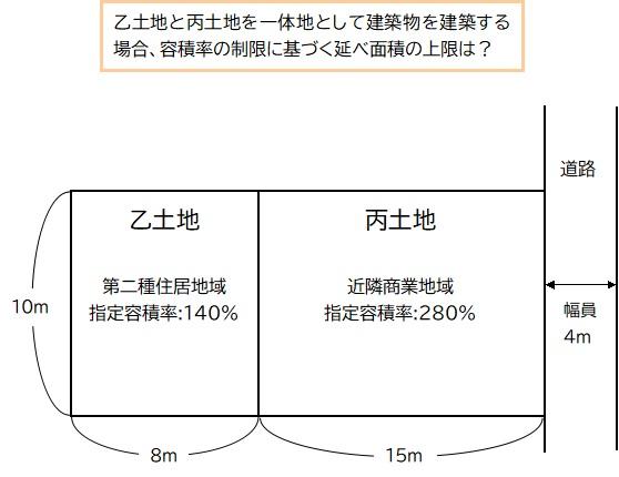 延べ面積の計算例2